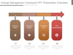 Change Management Framework Ppt Presentation Examples