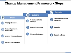Change Management Framework Steps Ppt PowerPoint Presentation Styles Vector