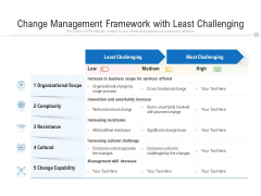 Change Management Framework With Least Challenging Ppt PowerPoint Presentation Layouts Example Topics PDF