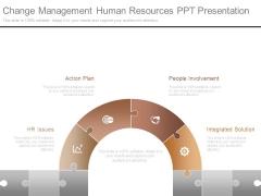 Change Management Human Resources Ppt Presentation