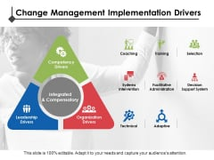 Change Management Implementation Drivers Ppt PowerPoint Presentation Layouts Diagrams