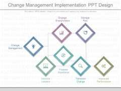 Change Management Implementation Ppt Design