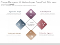 Change Management Initiatives Layout Powerpoint Slide Ideas