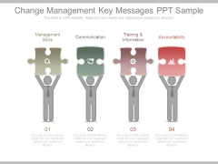 Change Management Key Messages Ppt Sample