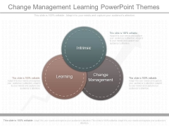 Change Management Learning Powerpoint Themes