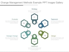 Change Management Methods Example Ppt Images Gallery