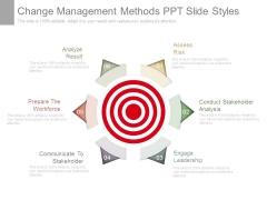 Change Management Methods Ppt Slide Styles