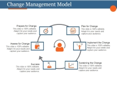 Change Management Model Ppt PowerPoint Presentation Files