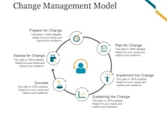 Change Management Model Ppt PowerPoint Presentation Visual Aids