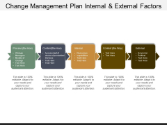 Change Management Plan Internal And External Factors Ppt Powerpoint Presentation Professional Infographics