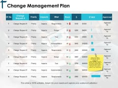 Change Management Plan Ppt PowerPoint Presentation Gallery Graphics Tutorials