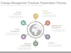 Change Management Practices Presentation Pictures
