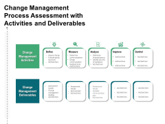 Change Management Process Assessment With Activities And Deliverables Ppt PowerPoint Presentation Model Graphics Download PDF