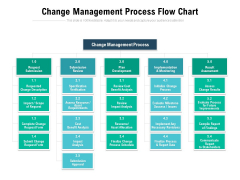 Change Management Process Flow Chart Ppt PowerPoint Presentation Ideas Grid
