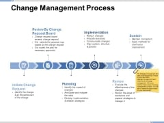 Change Management Process Ppt PowerPoint Presentation Infographics Mockup