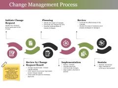 Change Management Process Ppt PowerPoint Presentation Inspiration Vector