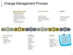 Change Management Process Ppt PowerPoint Presentation Slides Outfit
