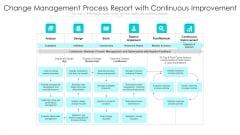 Change Management Process Report With Continuous Improvement Ppt PowerPoint Presentation Show Information PDF