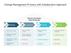 Change Management Process With Collaborative Approach Ppt PowerPoint Presentation File Guide PDF
