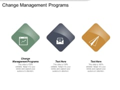 Change Management Programs Ppt PowerPoint Presentation Infographics Themes Cpb