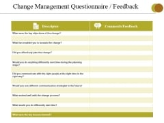 Change Management Questionnaire Feedback Ppt PowerPoint Presentation Styles Files