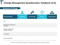 Change Management Questionnaire Feedback Process Ppt PowerPoint Presentation Infographic Template Information