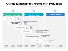 Change Management Report With Evaluation Ppt PowerPoint Presentation Gallery Template PDF