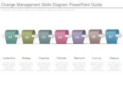 Change Management Skills Diagram Powerpoint Guide