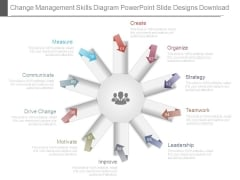 Change Management Skills Diagram Powerpoint Slide Designs Download