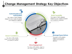 Change Management Strategy Key Objectives Ppt PowerPoint Presentation Show Layout Ideas