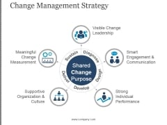 Change Management Strategy Ppt PowerPoint Presentation Example File