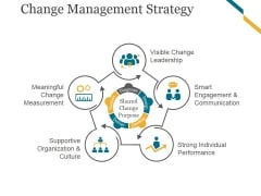 Change Management Strategy Ppt PowerPoint Presentation Template