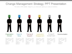 Change Management Strategy Ppt Presentation