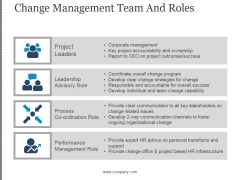 Change Management Team And Roles Template 1 Ppt PowerPoint Presentation Template