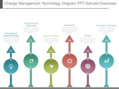 Change Management Technology Diagram Ppt Sample Download