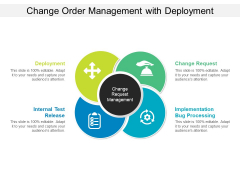 Change Order Management With Deployment Ppt PowerPoint Presentation Gallery Objects PDF