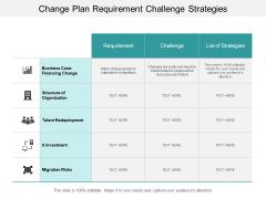Change Plan Requirement Challenge Strategies Ppt Powerpoint Presentation Layouts Files