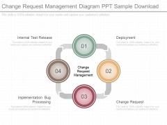 Change Request Management Diagram Ppt Sample Download