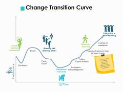 Change Transition Curve Ppt PowerPoint Presentation File Information