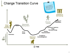 Change Transition Curve Ppt PowerPoint Presentation Infographic Template Clipart