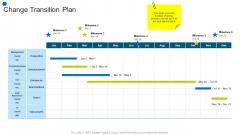 Change Transition Plan Announcement Corporate Transformation Strategic Outline Portrait PDF