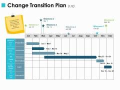 Change Transition Plan Ppt PowerPoint Presentation Slides Display