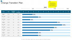 Change Transition Plan Tasks Corporate Transformation Strategic Outline Sample PDF