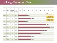 Change Transition Plan Template 1 Ppt PowerPoint Presentation Layouts Summary