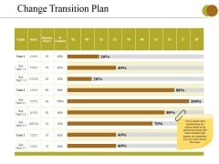 Change Transition Plan Template 2 Ppt PowerPoint Presentation Ideas Template