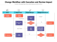 Change Workflow With Execution And Review Impact Ppt PowerPoint Presentation Gallery Files PDF