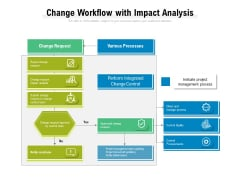 Change Workflow With Impact Analysis Ppt PowerPoint Presentation Gallery Visual Aids PDF