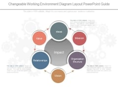 Changeable Working Environment Diagram Layout Powerpoint Guide
