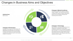 Changes In Business Aims And Objectives Slides PDF
