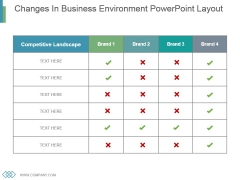 Changes In Business Environment Powerpoint Layout